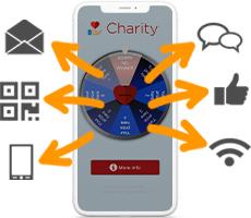 Distributie-opties voor digitale cadeaubonnen